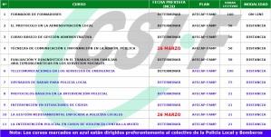 CURSOS CSIF 2013