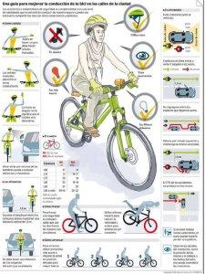 Una guía para mejorar la conducción de la bici en las calles de la ciudad